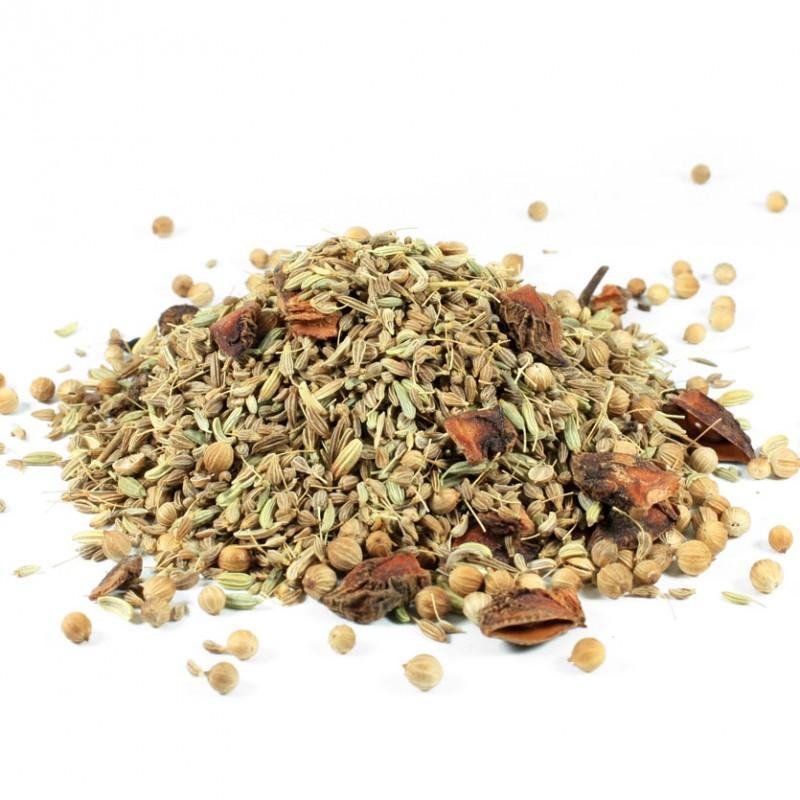 Herbes Carminatives